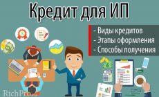 Кредит для ИП (без залога) — 10 способов + инструкция как взять кредит предпринимателям